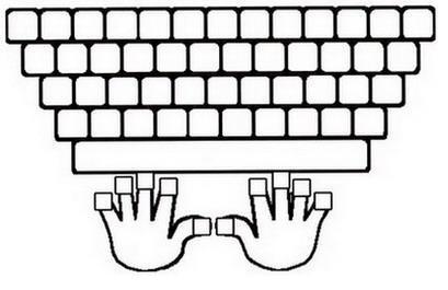 Информатика 5 Класс Основная Позиция Пальцев На Клавиатуре Презентация